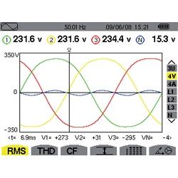 Calibración de Analizadores de Redes Eléctricas