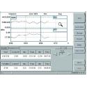 Medidor longitud onda FTB-5320