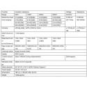 Medidor Aislamiento Profesional CAT IV, 5000V